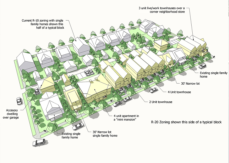 Bremerton downtown sub area plan via architecture for Townhouse plans for small blocks