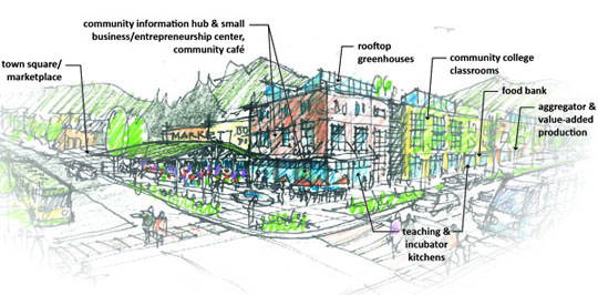 Conceptual sketch of the proposed Opportunity Center for Food Education and Entrepreneurship.