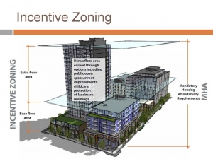 Incentive Zoning